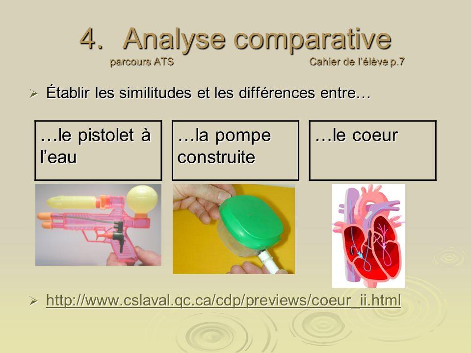 Analyse comparative parcours ATS Cahier de l'élève p.7