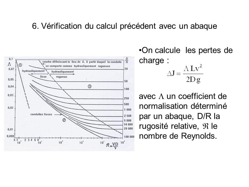 6. Vérification du calcul précédent avec un abaque