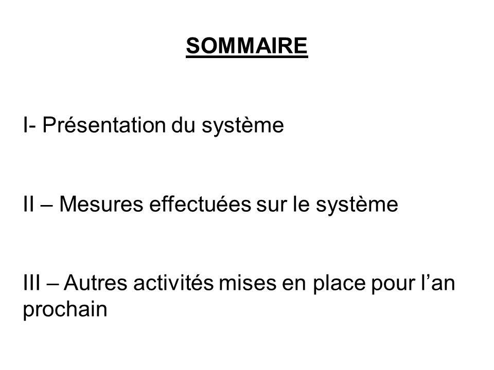 SOMMAIRE I- Présentation du système. II – Mesures effectuées sur le système.