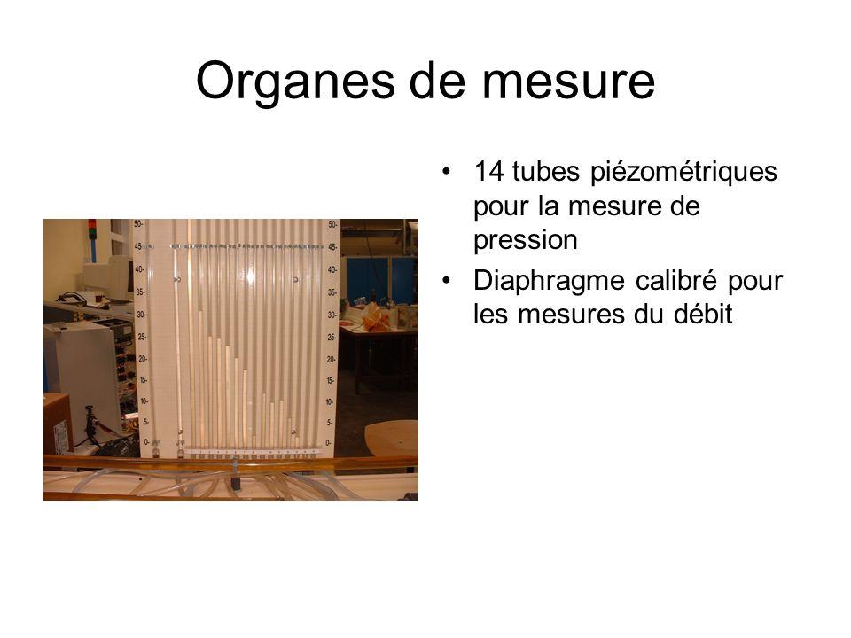 Organes de mesure 14 tubes piézométriques pour la mesure de pression