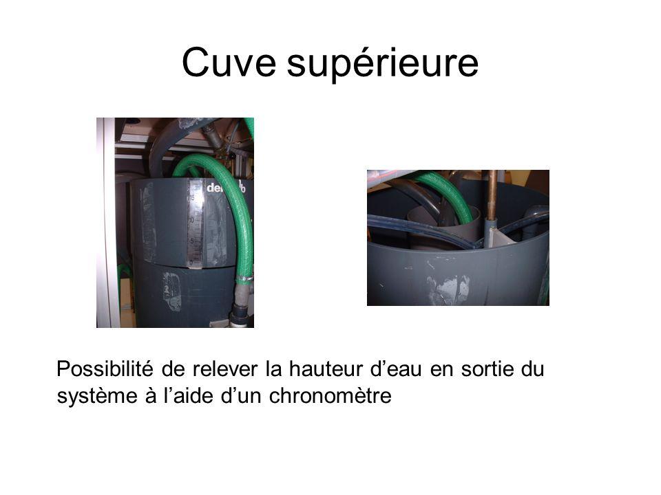Cuve supérieure Possibilité de relever la hauteur d'eau en sortie du système à l'aide d'un chronomètre.
