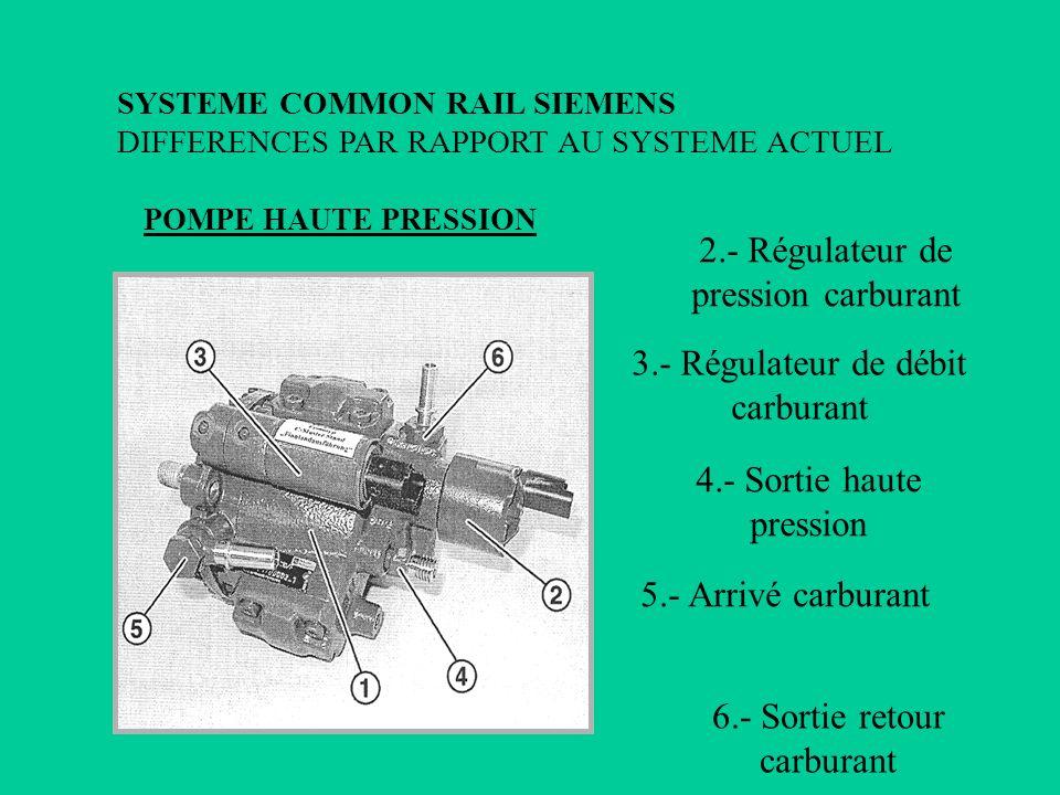 2.- Régulateur de pression carburant