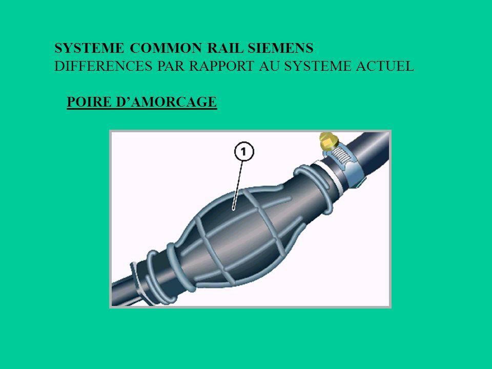 SYSTEME COMMON RAIL SIEMENS DIFFERENCES PAR RAPPORT AU SYSTEME ACTUEL