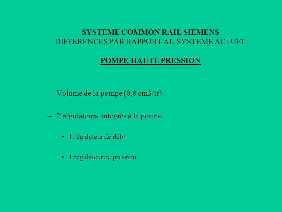 Volume de la pompe (0,8 cm3/tr) 2 régulateurs intégrés à la pompe