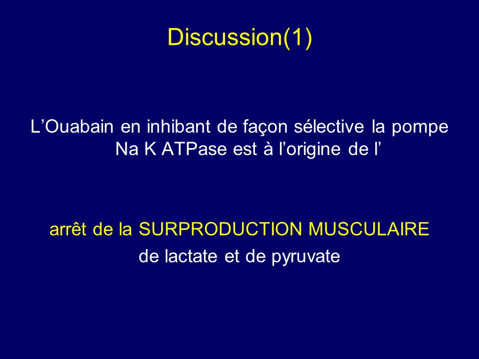 Discussion(1)L'Ouabain en inhibant de façon sélective la pompe Na K ATPase est à l'origine de l' arrêt de la SURPRODUCTION MUSCULAIRE.