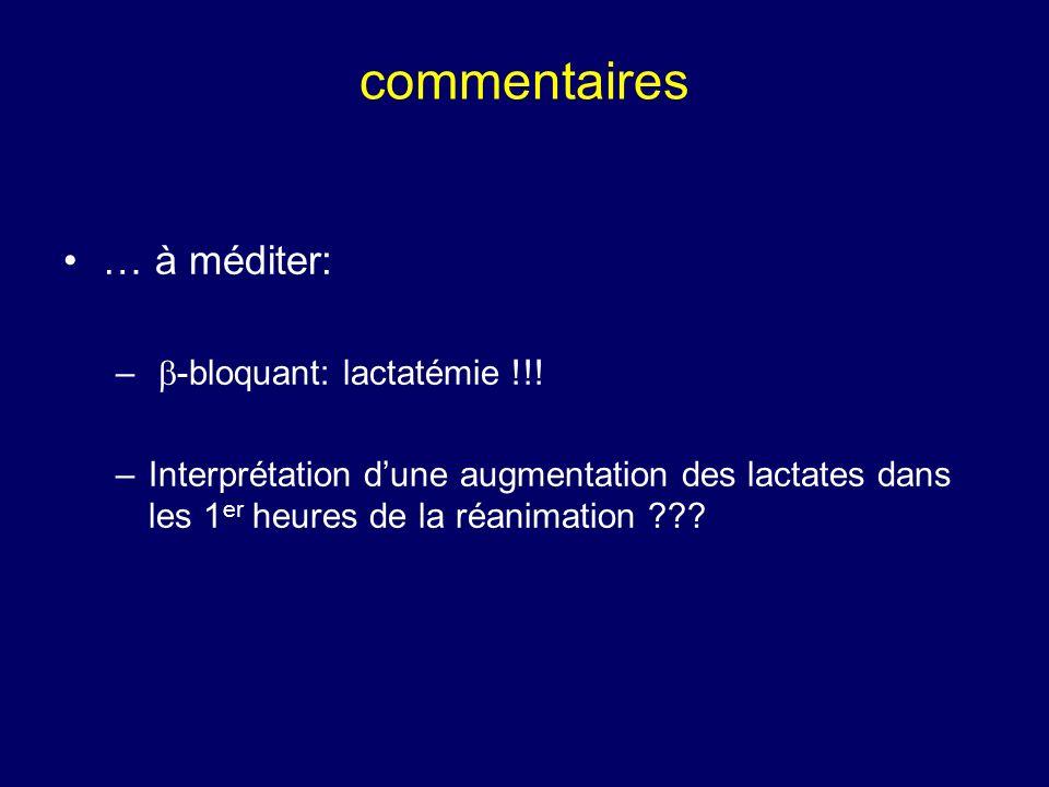 commentaires … à méditer: b-bloquant: lactatémie !!!