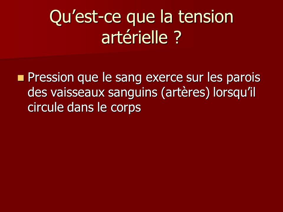 Qu'est-ce que la tension artérielle