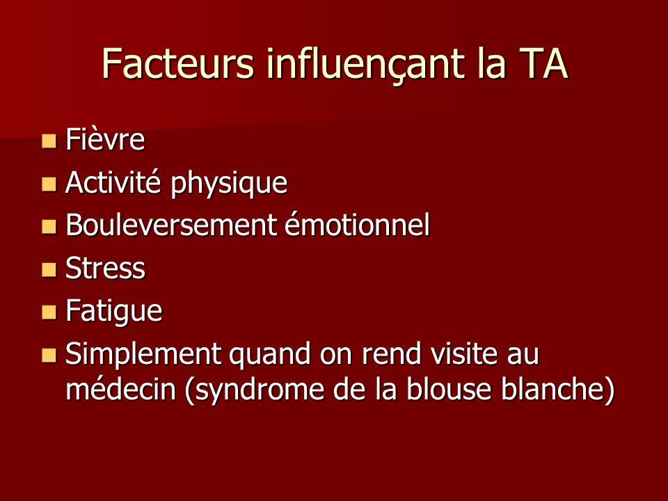 Facteurs influençant la TA
