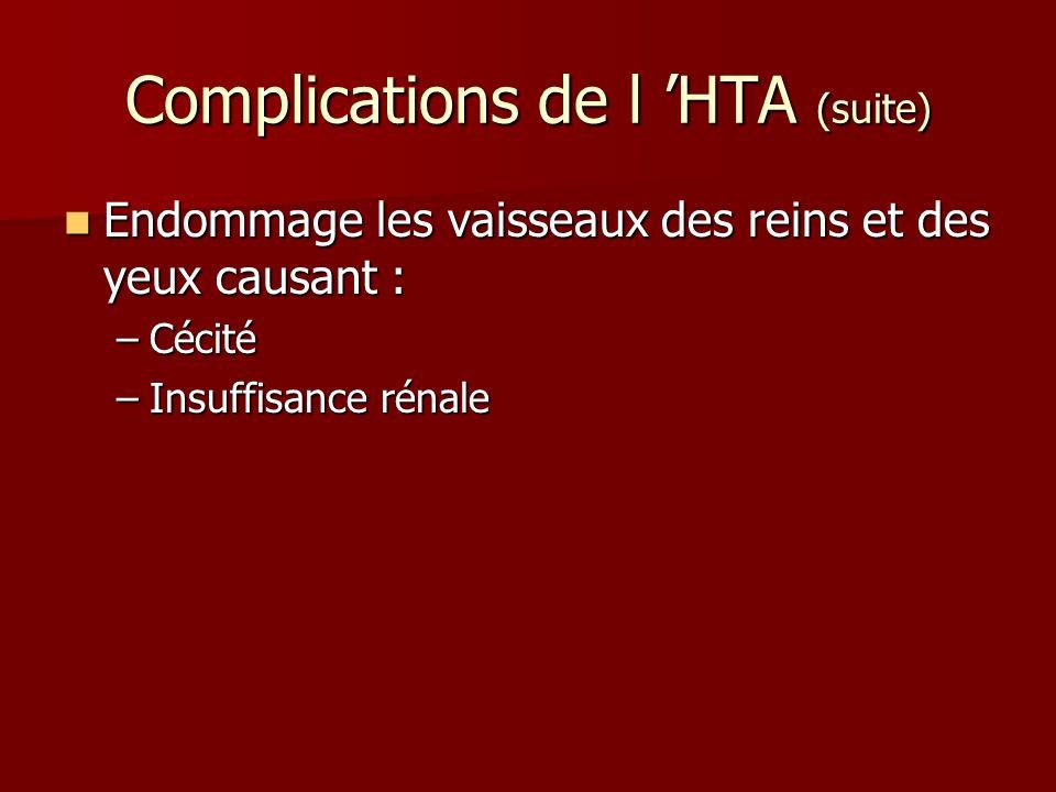 Complications de l 'HTA (suite)