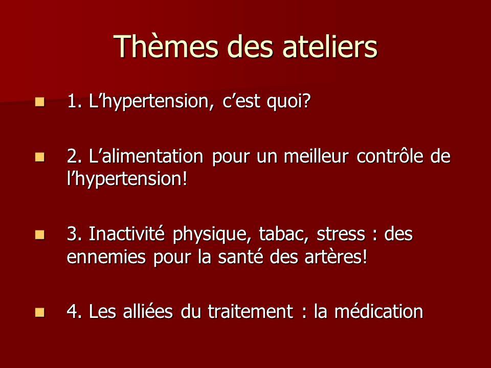 Thèmes des ateliers 1. L'hypertension, c'est quoi