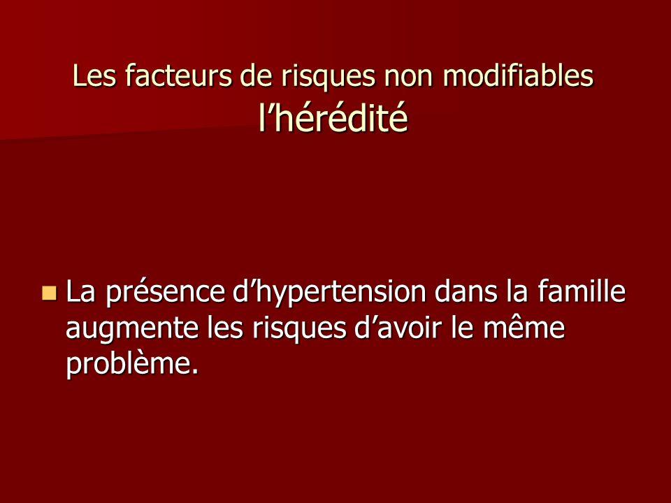 Les facteurs de risques non modifiables l'hérédité
