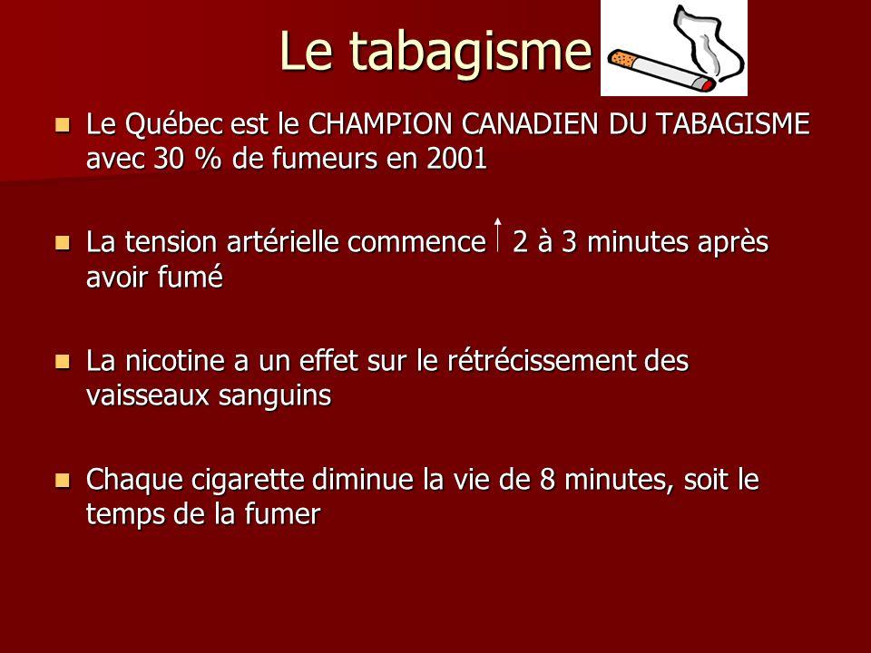 Le tabagisme Le Québec est le CHAMPION CANADIEN DU TABAGISME avec 30 % de fumeurs en 2001.