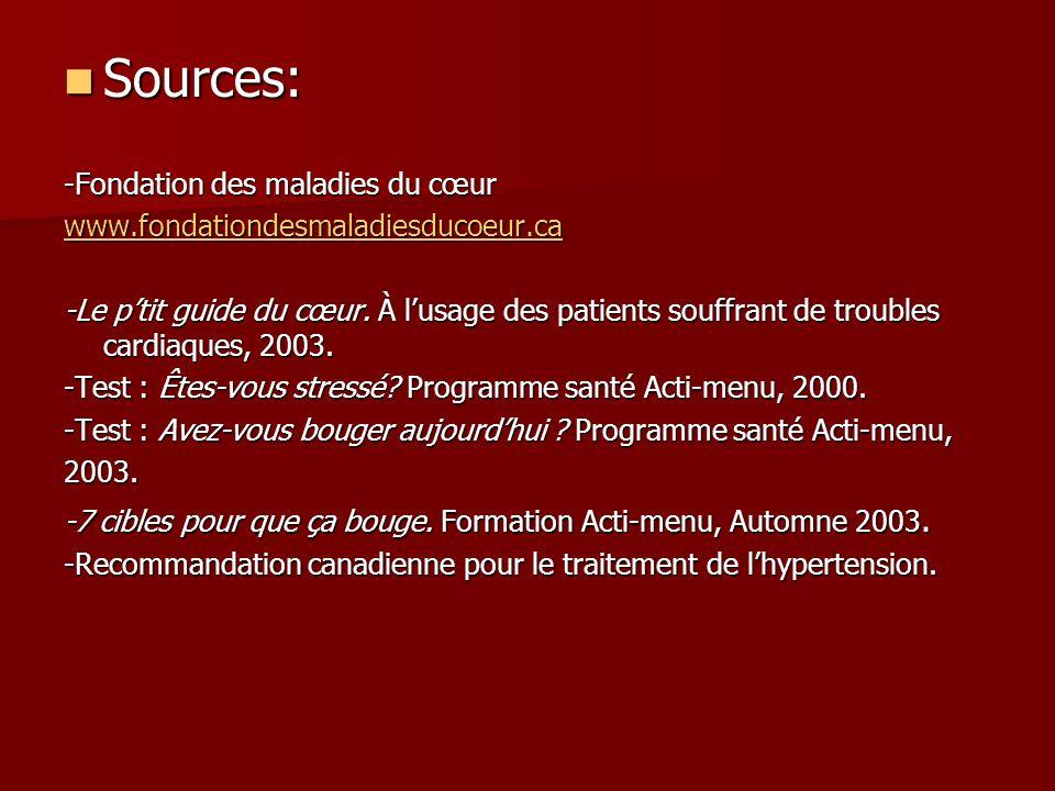 Sources: -Fondation des maladies du cœur