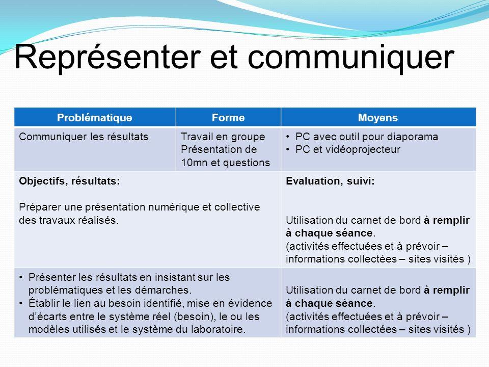 Représenter et communiquer