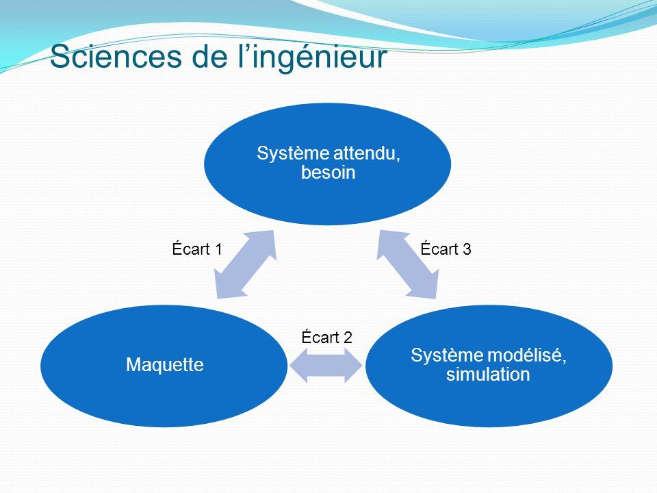 Sciences de l'ingénieur