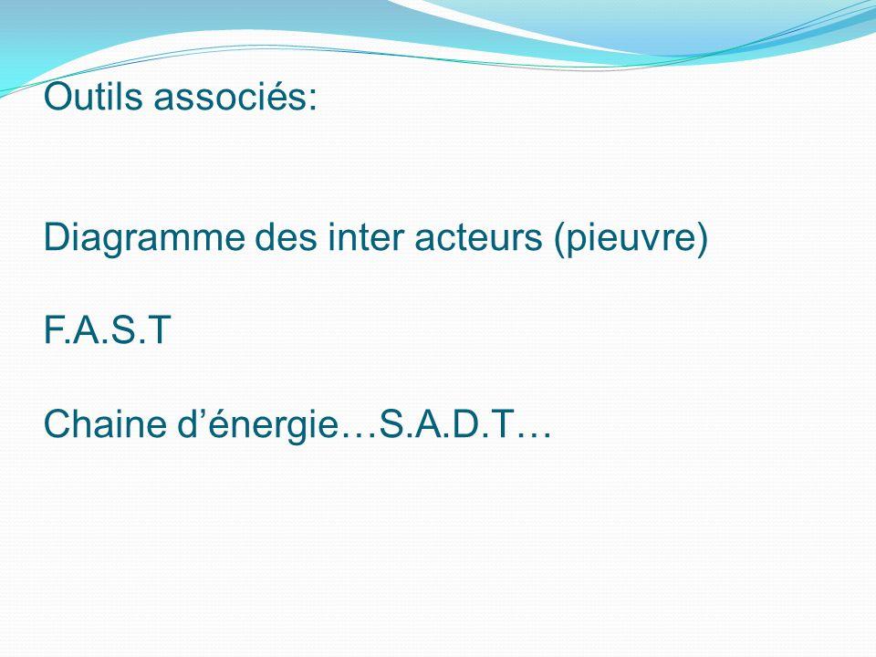Outils associés: Diagramme des inter acteurs (pieuvre) F. A. S