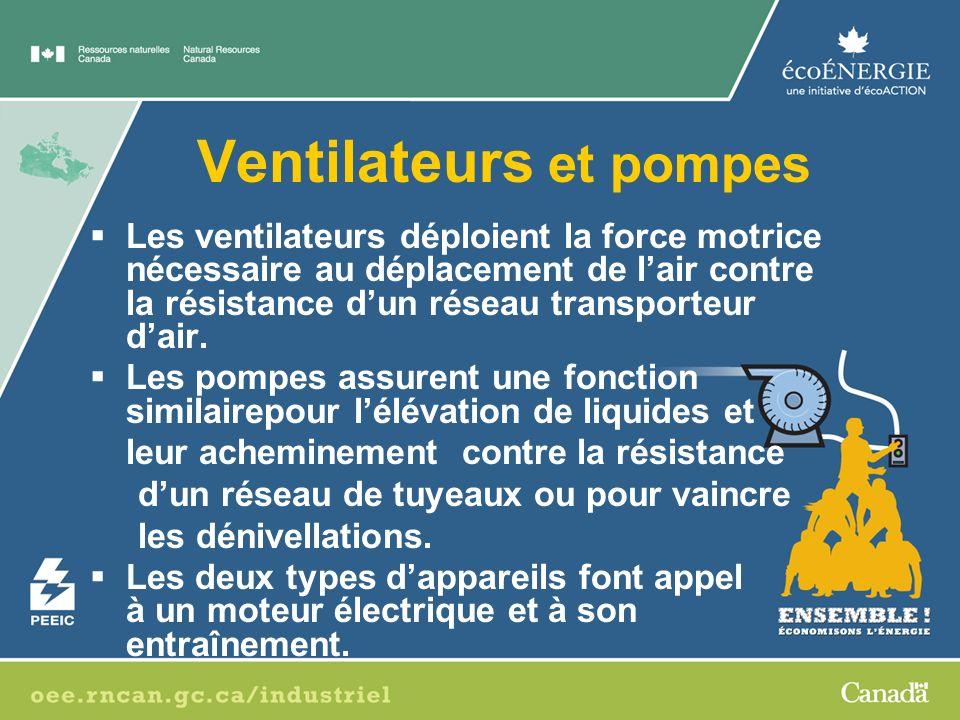 Ventilateurs et pompes