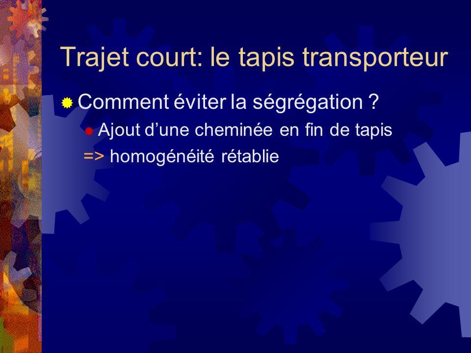 Trajet court: le tapis transporteur