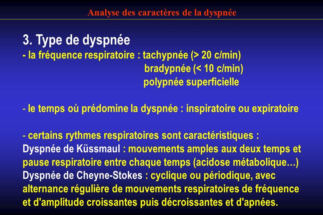 Analyse des caractères de la dyspnée