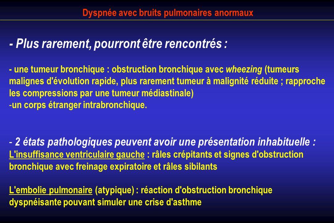 Dyspnée avec bruits pulmonaires anormaux