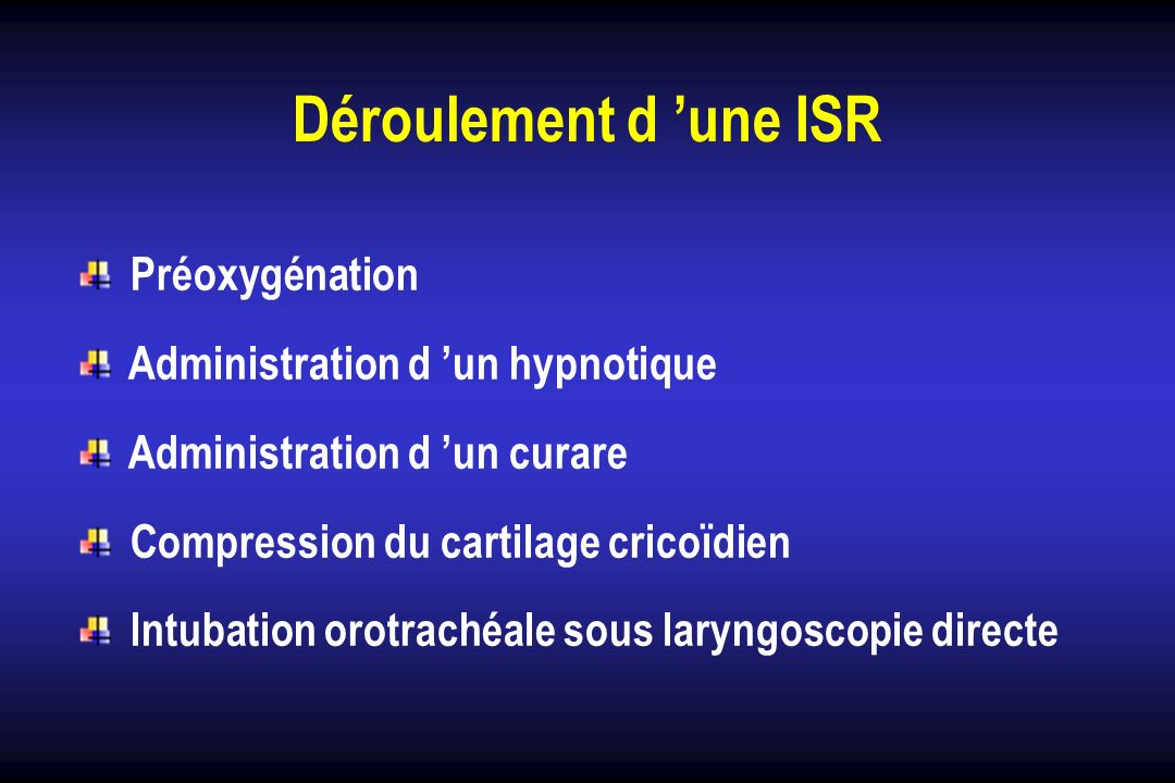 Déroulement d 'une ISR Préoxygénation Administration d 'un hypnotique