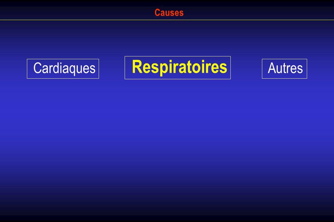 Causes Respiratoires Cardiaques Autres