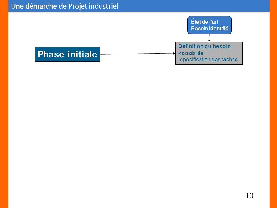 Phase initiale Une démarche de Projet industriel État de l'art