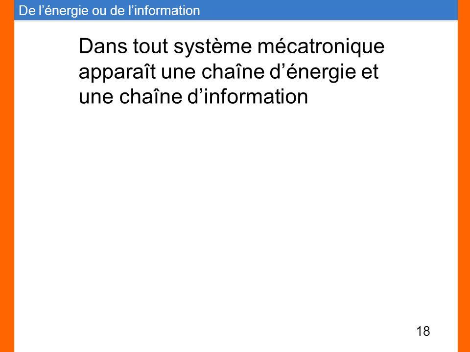 De l'énergie ou de l'information