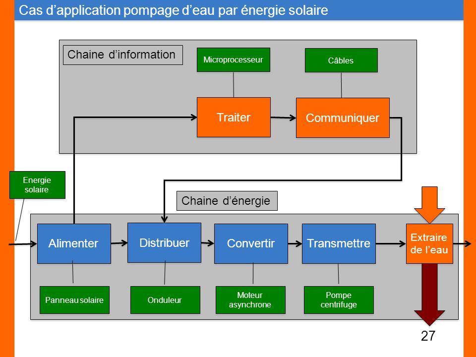 Cas d'application pompage d'eau par énergie solaire