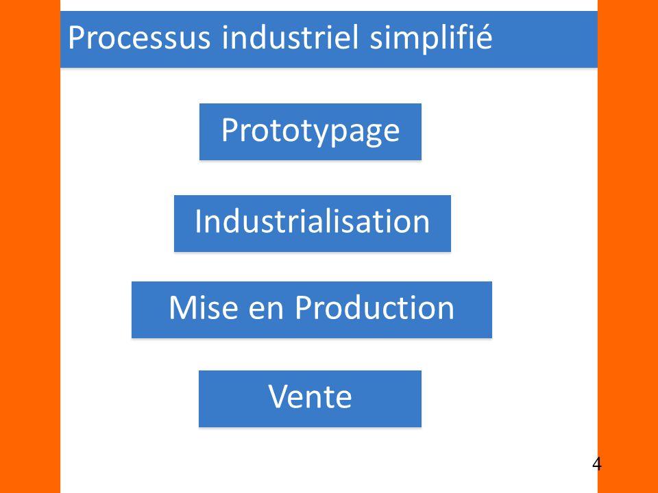 Processus industriel simplifié