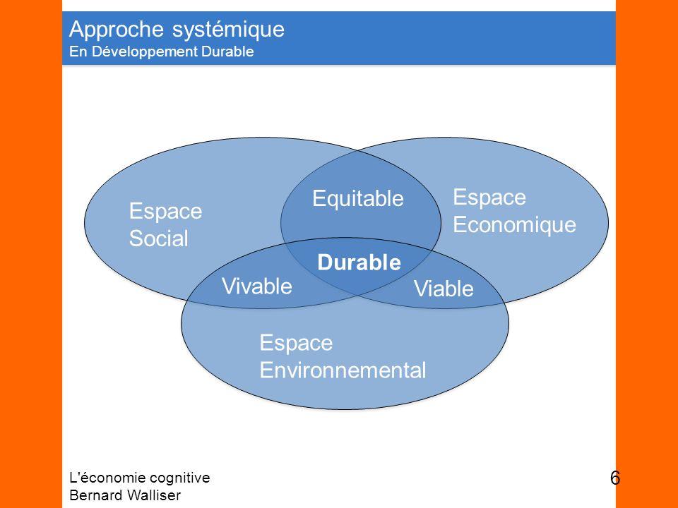 Approche systémique Equitable Espace Economique Espace Social Durable
