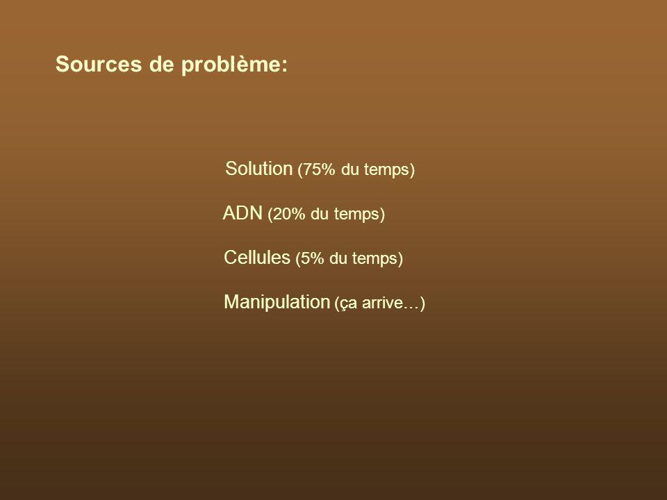 Sources de problème: ADN (20% du temps) Cellules (5% du temps)