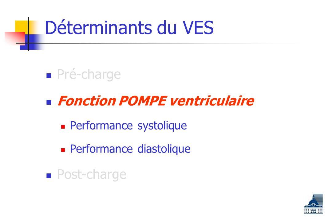 Déterminants du VES Pré-charge Fonction POMPE ventriculaire