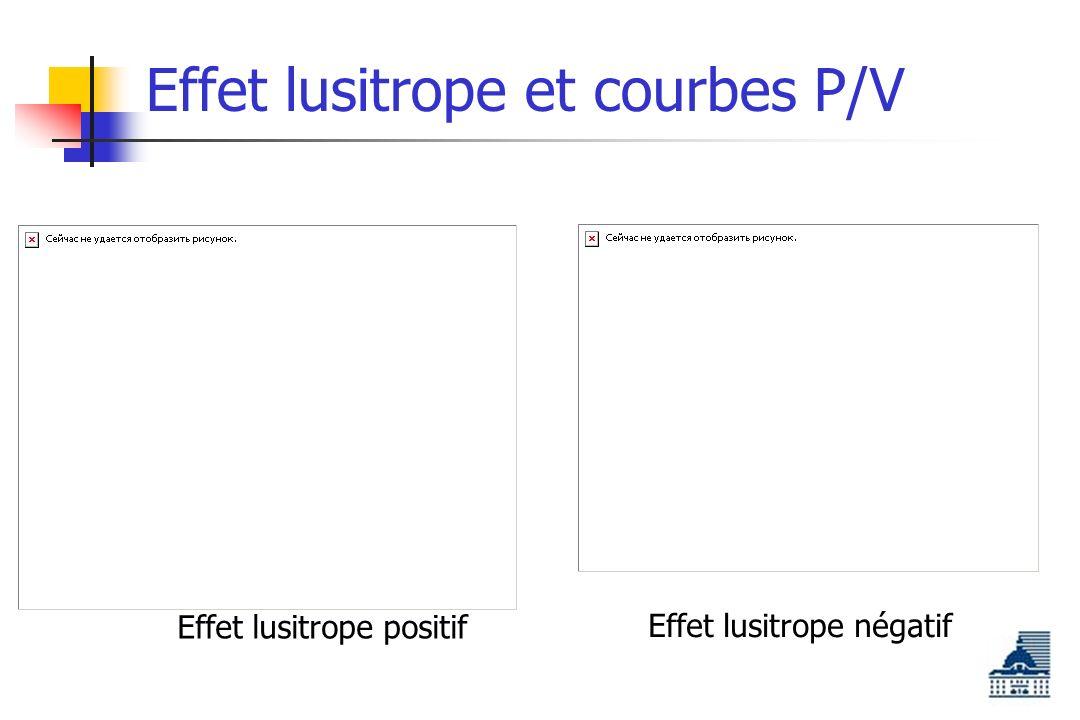 Effet lusitrope et courbes P/V
