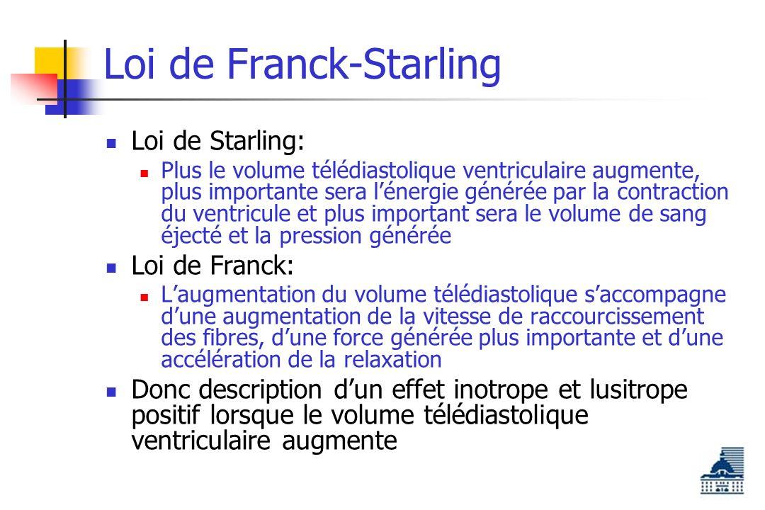 Loi de Franck-Starling
