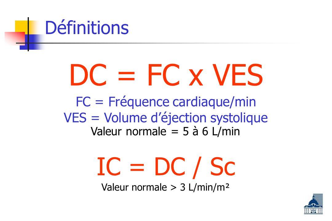 DC = FC x VES IC = DC / Sc Définitions FC = Fréquence cardiaque/min