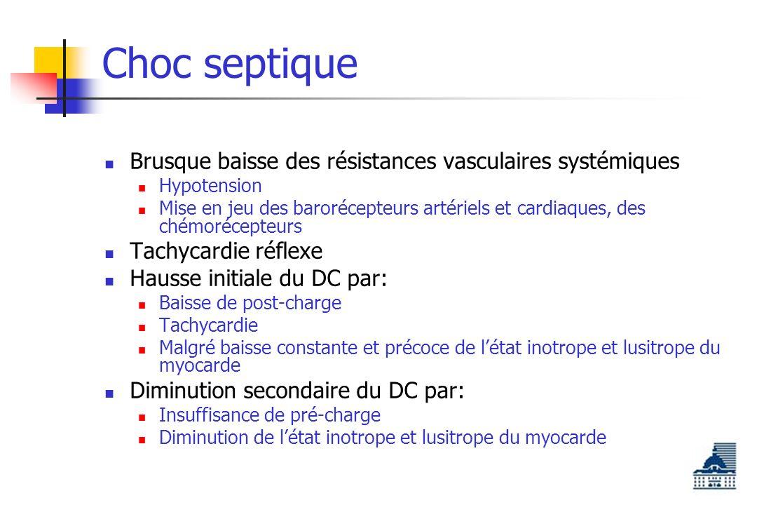 Choc septique Brusque baisse des résistances vasculaires systémiques