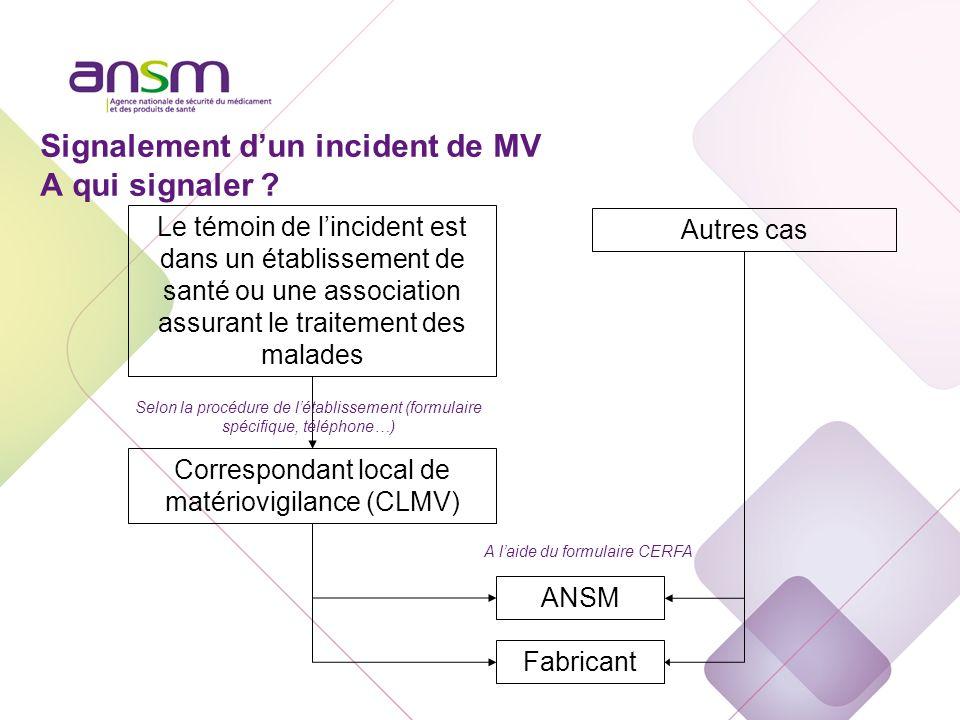 Signalement d'un incident de MV Résumé