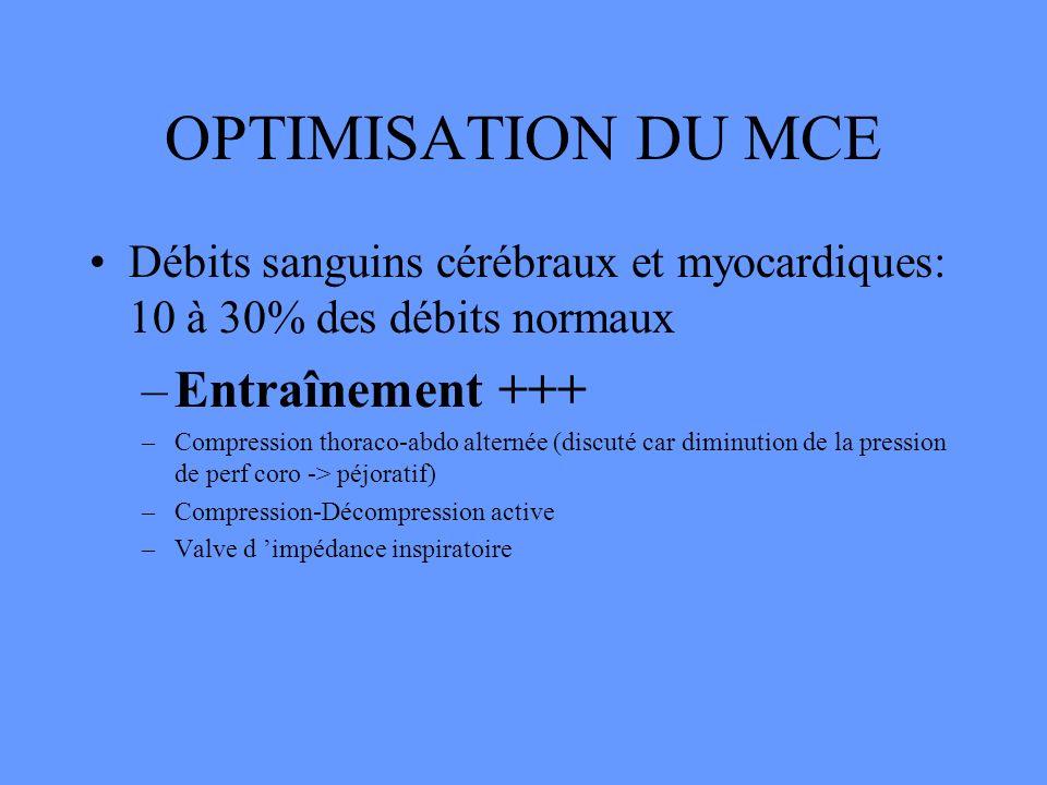 OPTIMISATION DU MCE Entraînement +++