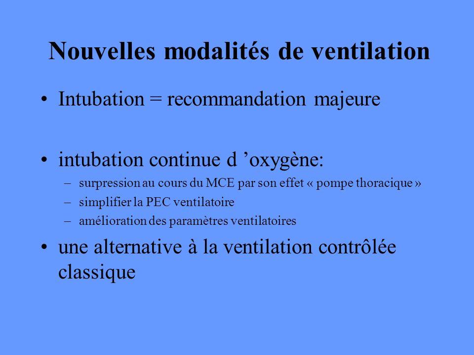 Nouvelles modalités de ventilation