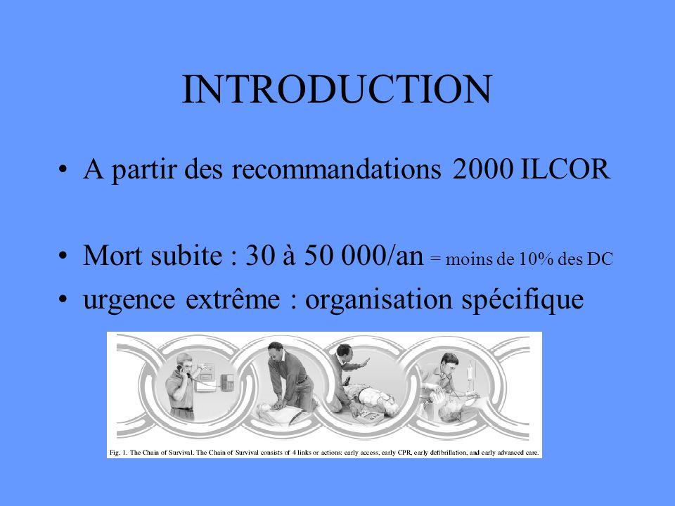 INTRODUCTION A partir des recommandations 2000 ILCOR