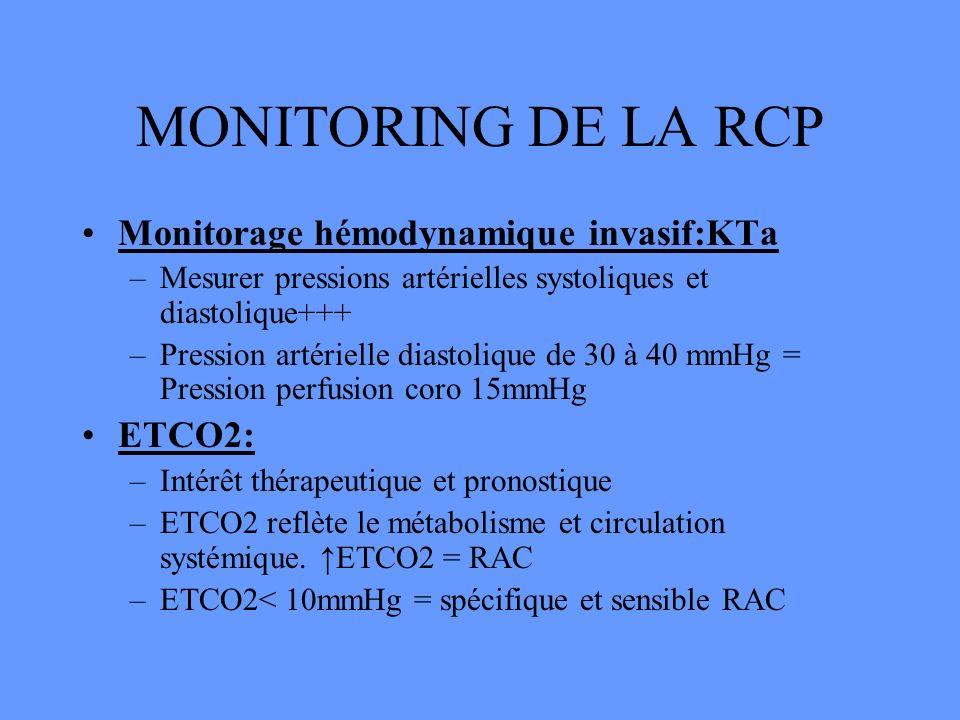 MONITORING DE LA RCP Monitorage hémodynamique invasif:KTa ETCO2: