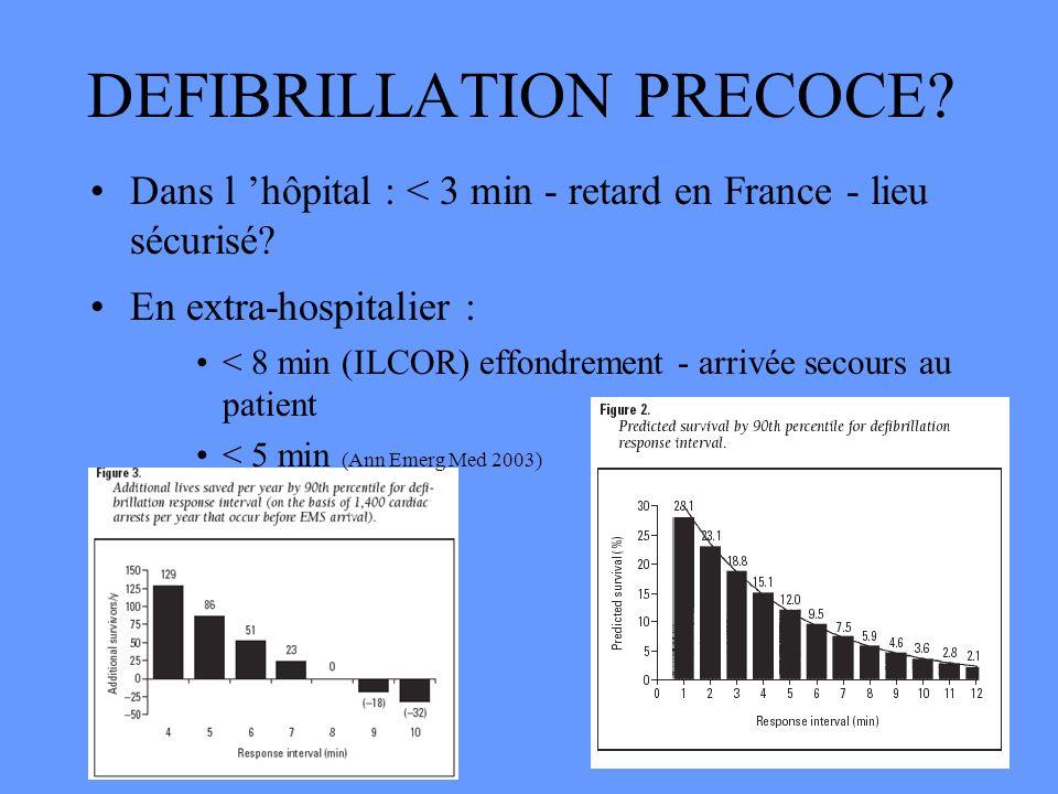 DEFIBRILLATION PRECOCE