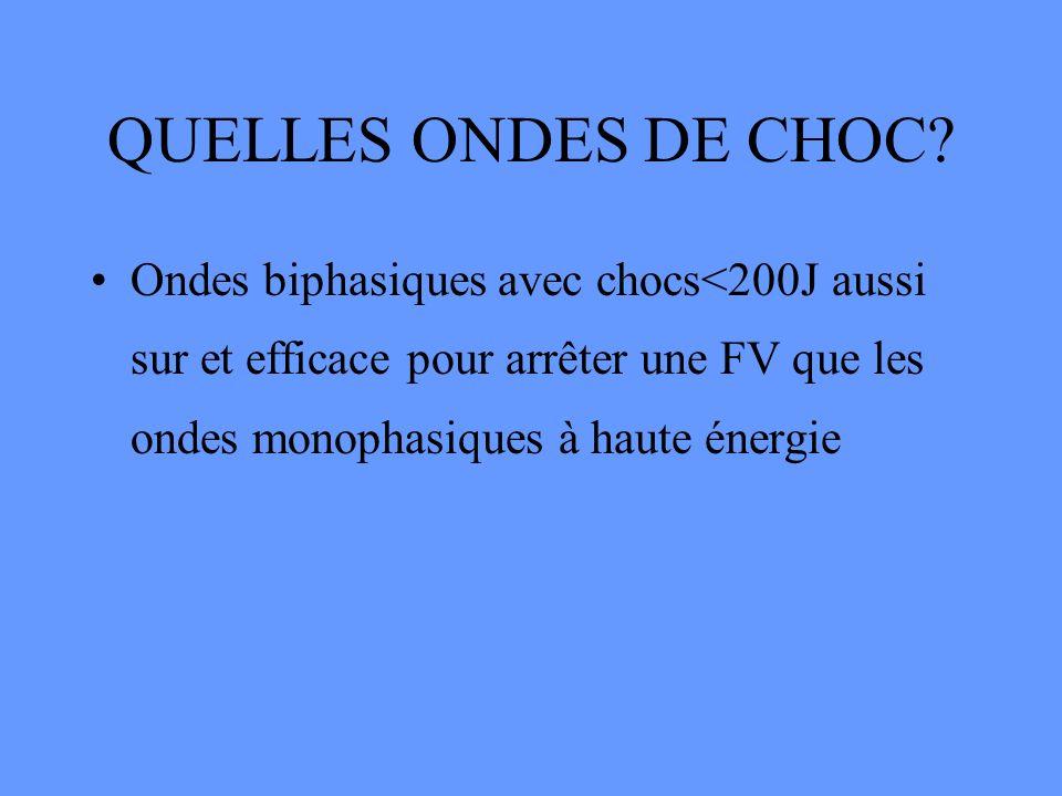QUELLES ONDES DE CHOC.