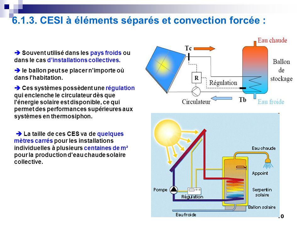 6.1.3. CESI à éléments séparés et convection forcée :