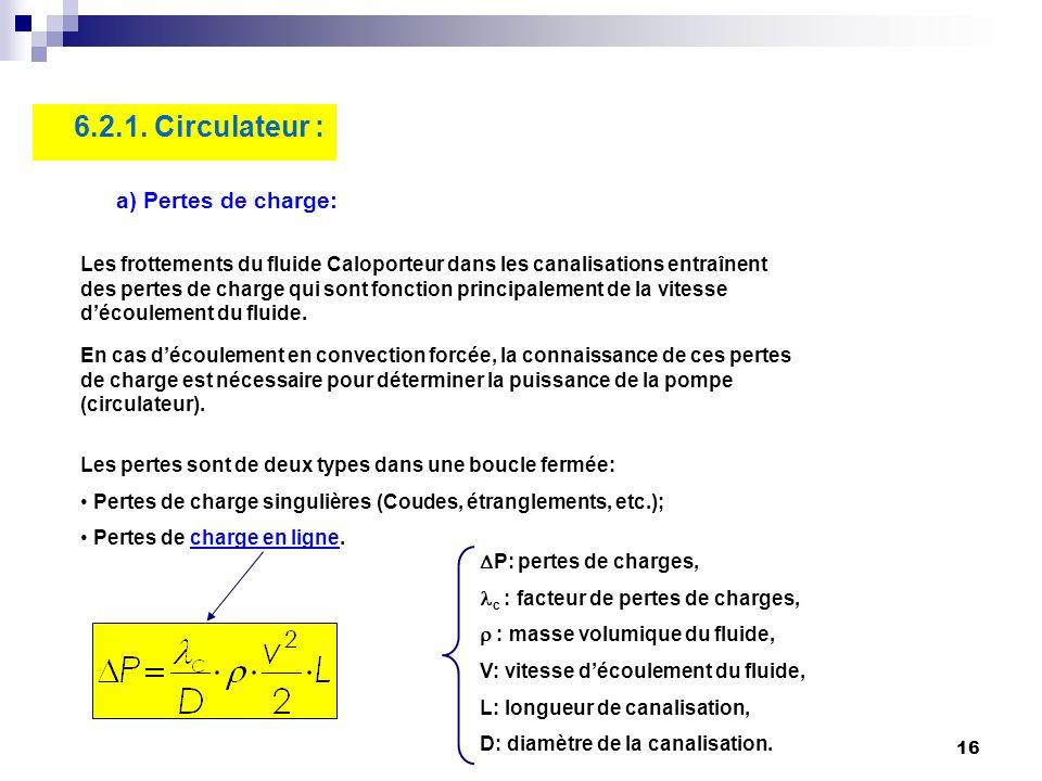 6.2.1. Circulateur : a) Pertes de charge: