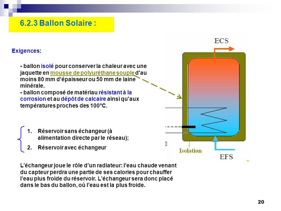 6.2.3 Ballon Solaire : Exigences: