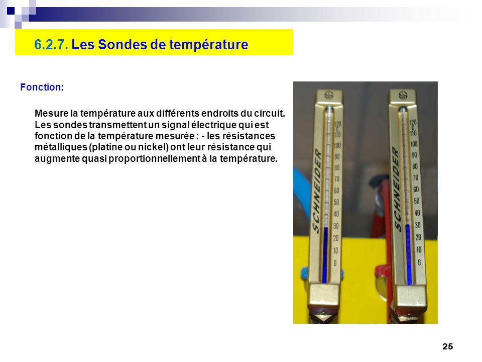 6.2.7. Les Sondes de température