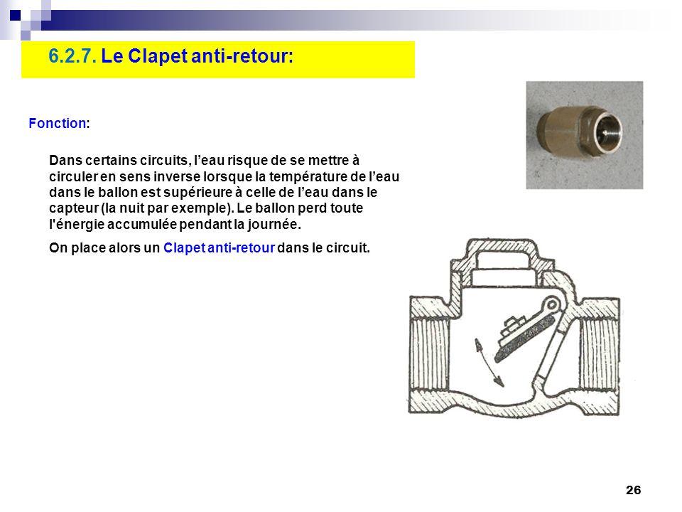 6.2.7. Le Clapet anti-retour: