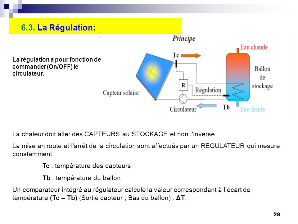 6.3. La Régulation: La régulation a pour fonction de commander (On/OFF) le circulateur.